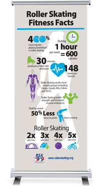 Banner - Roller Skating Fitness Facts Infographic Roll Up Banner (#RSABAN5)